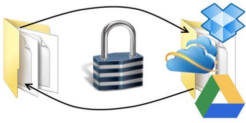 Как зашифровать файлы в «облаке»?